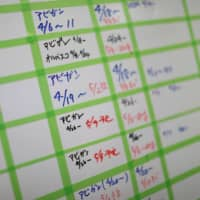 Avigan is seen written on a board displaying the treatment record at the Intensive Care Unit for COVID-19 patients at St. Marianna Medical University Hospital in Kawasaki, Kanagawa Prefecture, on May 4. | REUTERS