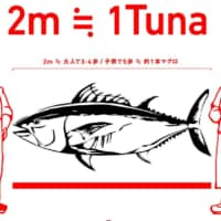 This infographic by Yokohama-based design firm Nosigner promotes social distancing by using tuna as a unit of measurement. | NOSIGNER / VIA KYODO