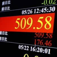 The benchmark Nikkei index topped 21,000 points for the first time in nearly three months on Tuesday. | KYODO
