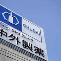 Chugai stock surges 60% to rival Sony's value on hopes for virus treatment