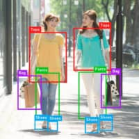 Neural Pocket Inc.'s image analysis system automatically picks up data on clothing from photos on social media to analyze fashion trends. | NEURAL POCKET INC. / VIA KYODO