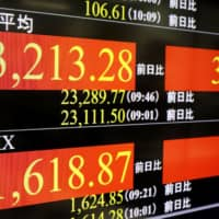 The 225-issue Nikkei stock average soared to a six-month high on Thursday driven by hopes for COVID-19 vaccine development.    | KYODO