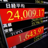 A monitor in Tokyo shows the 225-issue Nikkei average rising above 24,000 Friday morning. | KYODO