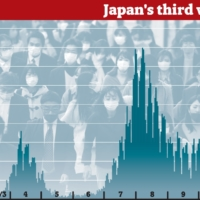 KYODO / THE JAPAN TIMES