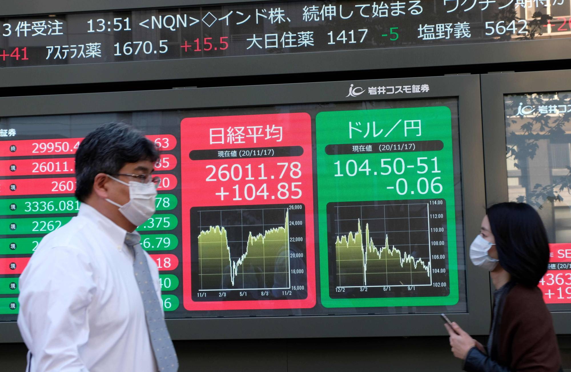 Currency traders 'cannot be optimistic about the outlook,' an official at a Japanese bank said, citing the continued spread of the virus and the introduction of lockdowns in the United States. | AFP-JIJI