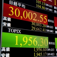 A stock index board in Tokyo shows the Nikkei stock average surpassing the 30,000 mark in morning trade on Monday. | KYODO