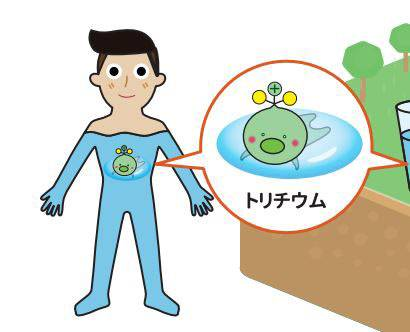A flyer from the Reconstruction Agency features a cute character representing the radioactive substance tritium. | VIA KYODO