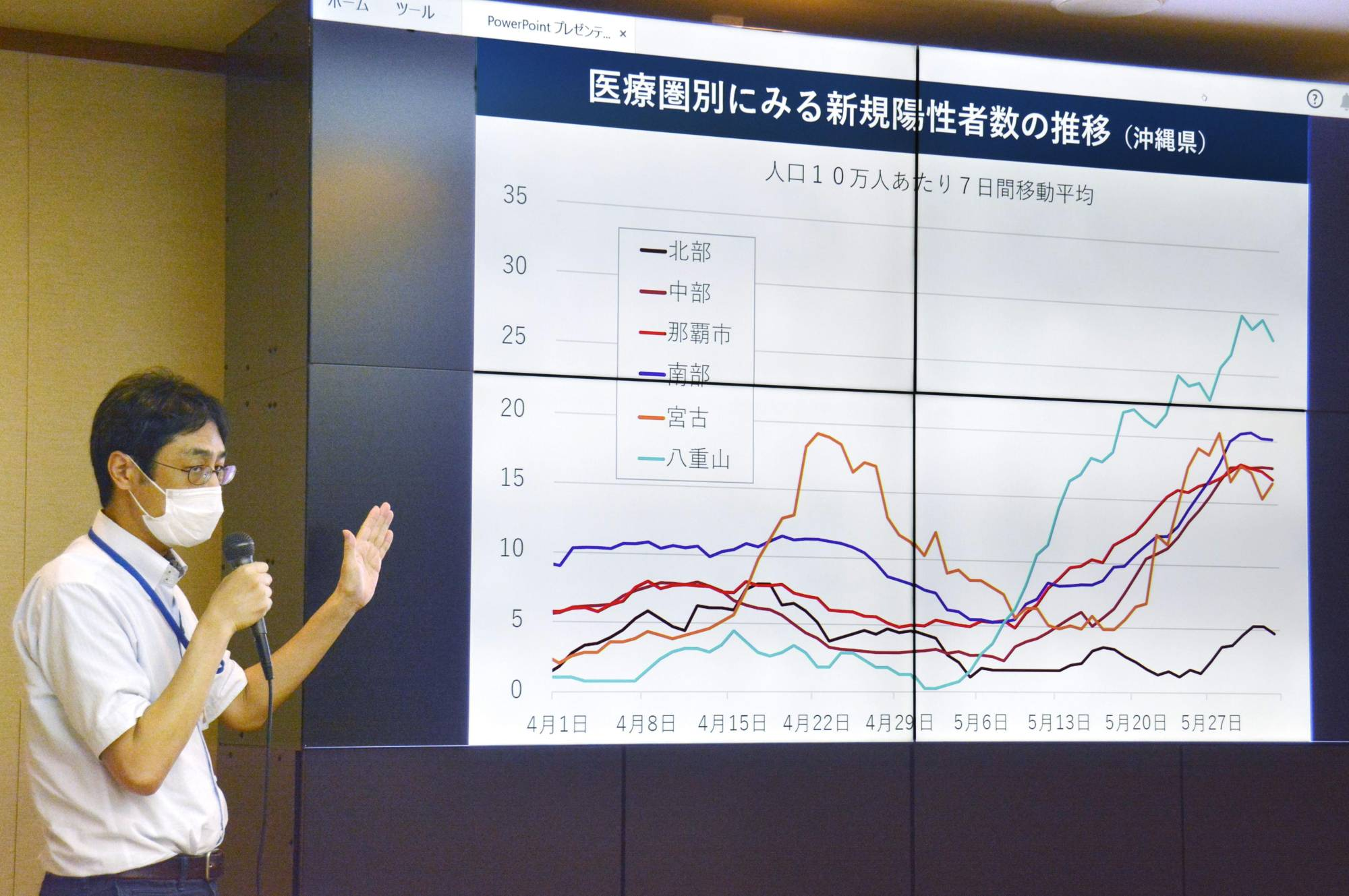 An expert explains the COVID-19 infection situation in Okinawa Prefecture during a news conference held in the prefectural government building on Thursday. | KYODO