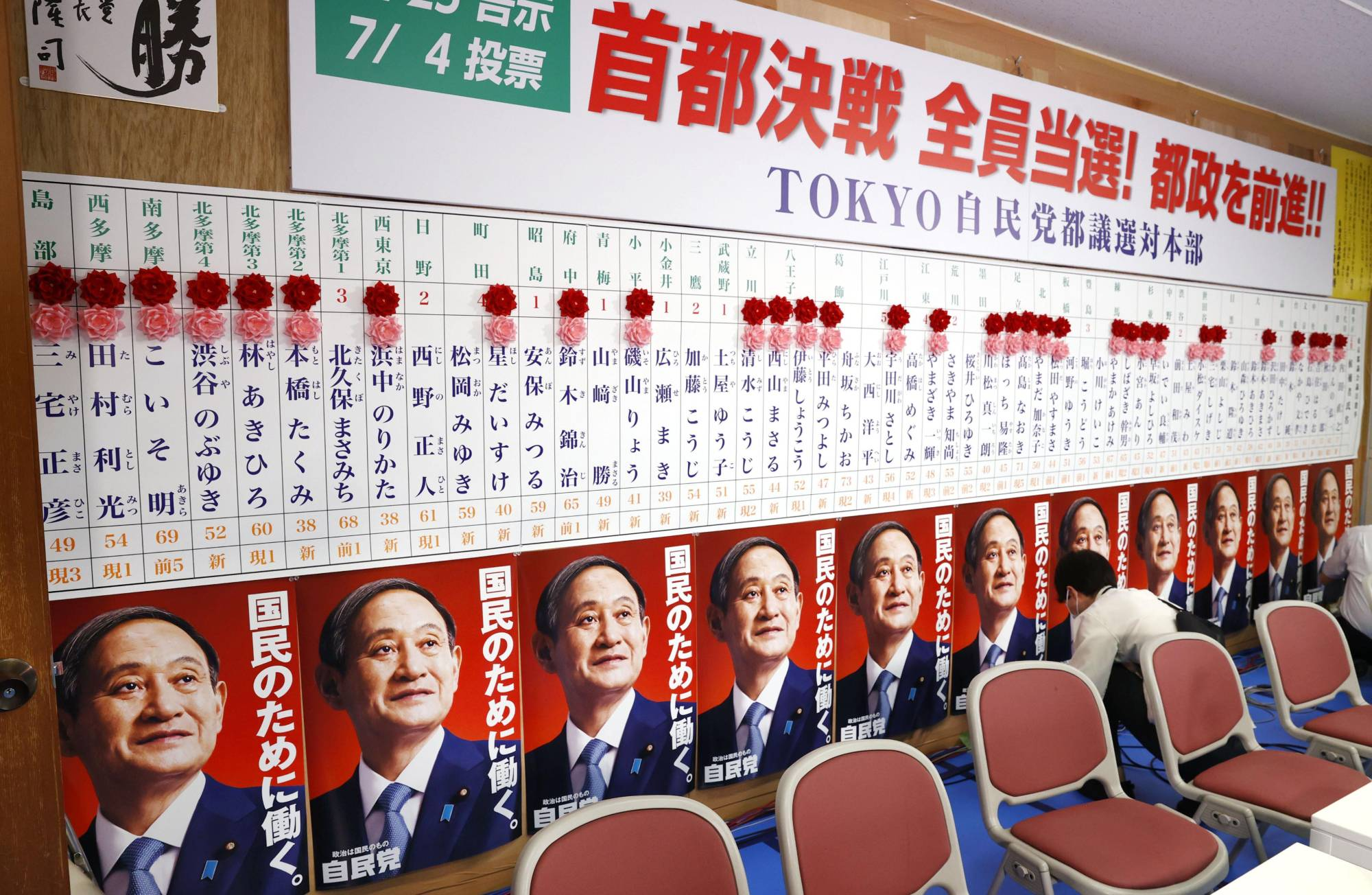 Winners among the Liberal Democratic Party's candidates in the Tokyo Metropolitan Assembly election are indicated with red flowers at the party headquarters in Tokyo on Sunday.   KYODO